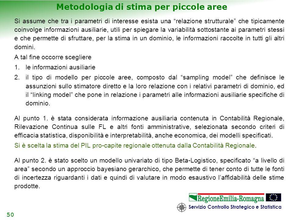 Metodologia di stima per piccole aree