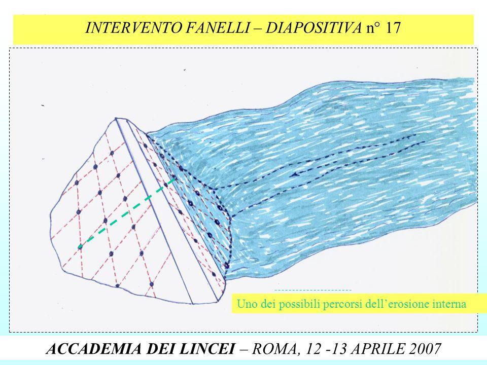 INTERVENTO FANELLI – DIAPOSITIVA n° 17