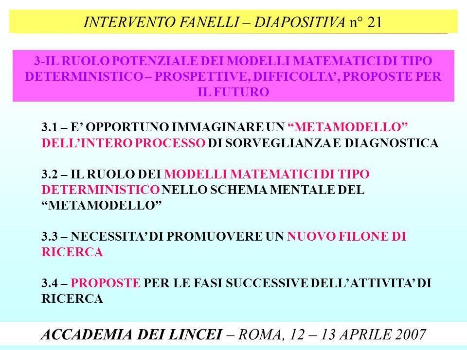 INTERVENTO FANELLI – DIAPOSITIVA n° 21