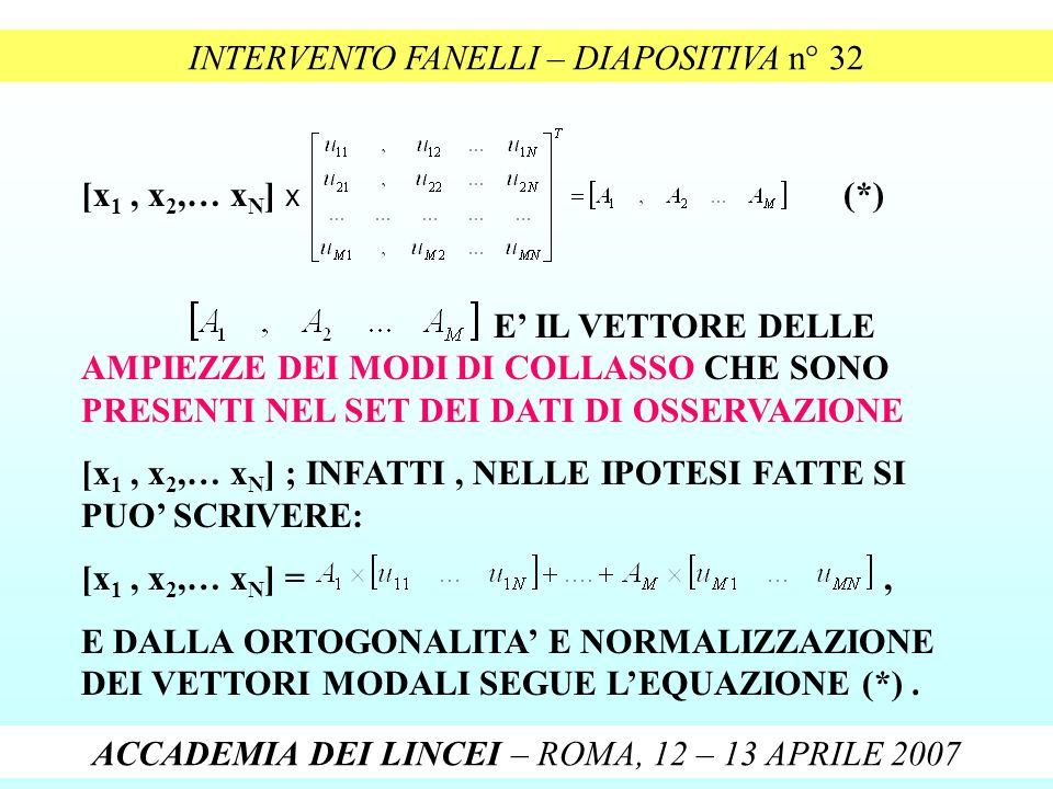 INTERVENTO FANELLI – DIAPOSITIVA n° 32