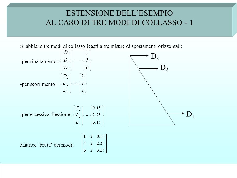 ESTENSIONE DELL'ESEMPIO AL CASO DI TRE MODI DI COLLASSO - 1