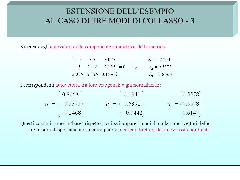 ESTENSIONE DELL'ESEMPIO AL CASO DI TRE MODI DI COLLASSO - 3