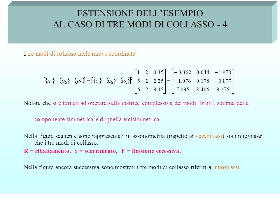 ESTENSIONE DELL'ESEMPIO AL CASO DI TRE MODI DI COLLASSO - 4