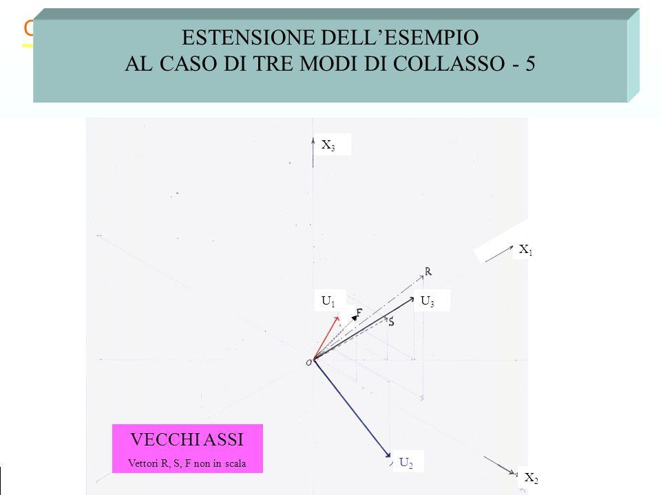 ESTENSIONE DELL'ESEMPIO AL CASO DI TRE MODI DI COLLASSO - 5