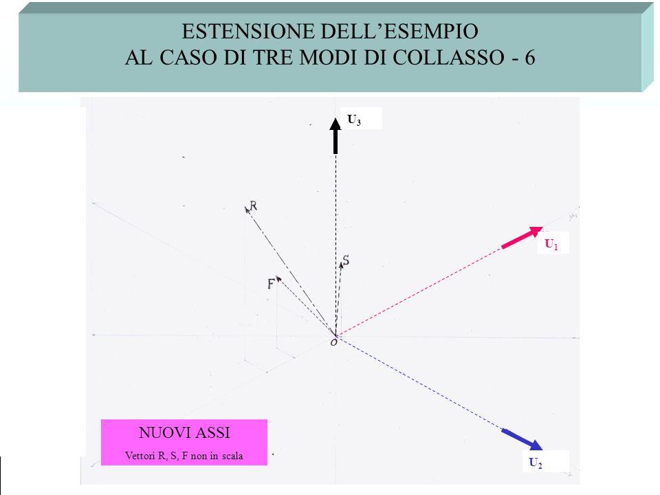 ESTENSIONE DELL'ESEMPIO AL CASO DI TRE MODI DI COLLASSO - 6
