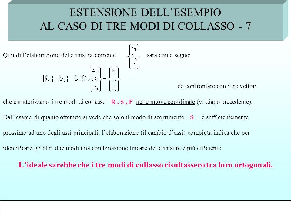 ESTENSIONE DELL'ESEMPIO AL CASO DI TRE MODI DI COLLASSO - 7