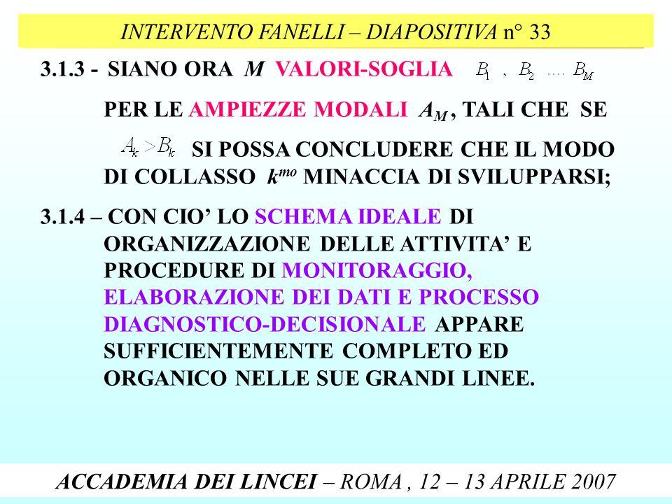 INTERVENTO FANELLI – DIAPOSITIVA n° 33