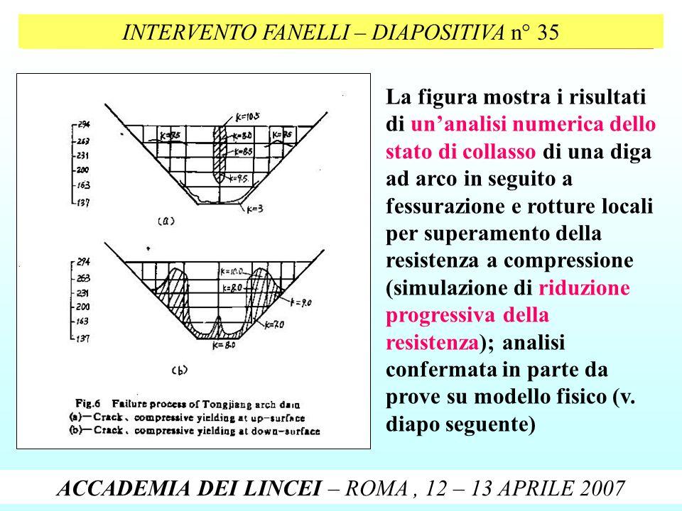 INTERVENTO FANELLI – DIAPOSITIVA n° 35