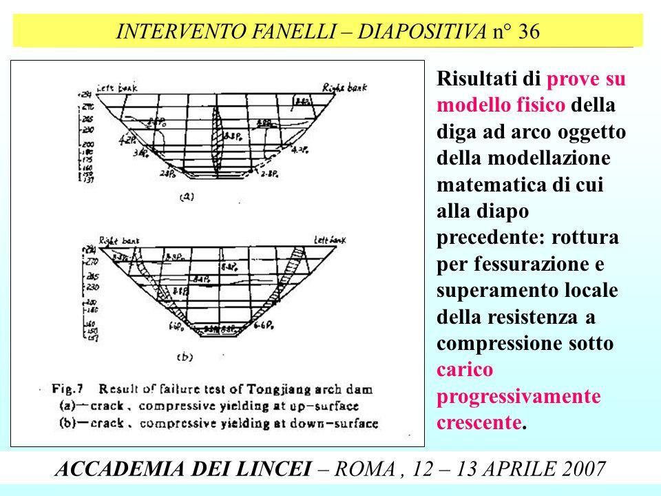 INTERVENTO FANELLI – DIAPOSITIVA n° 36