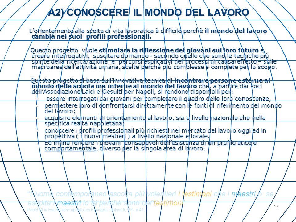 A2) CONOSCERE IL MONDO DEL LAVORO
