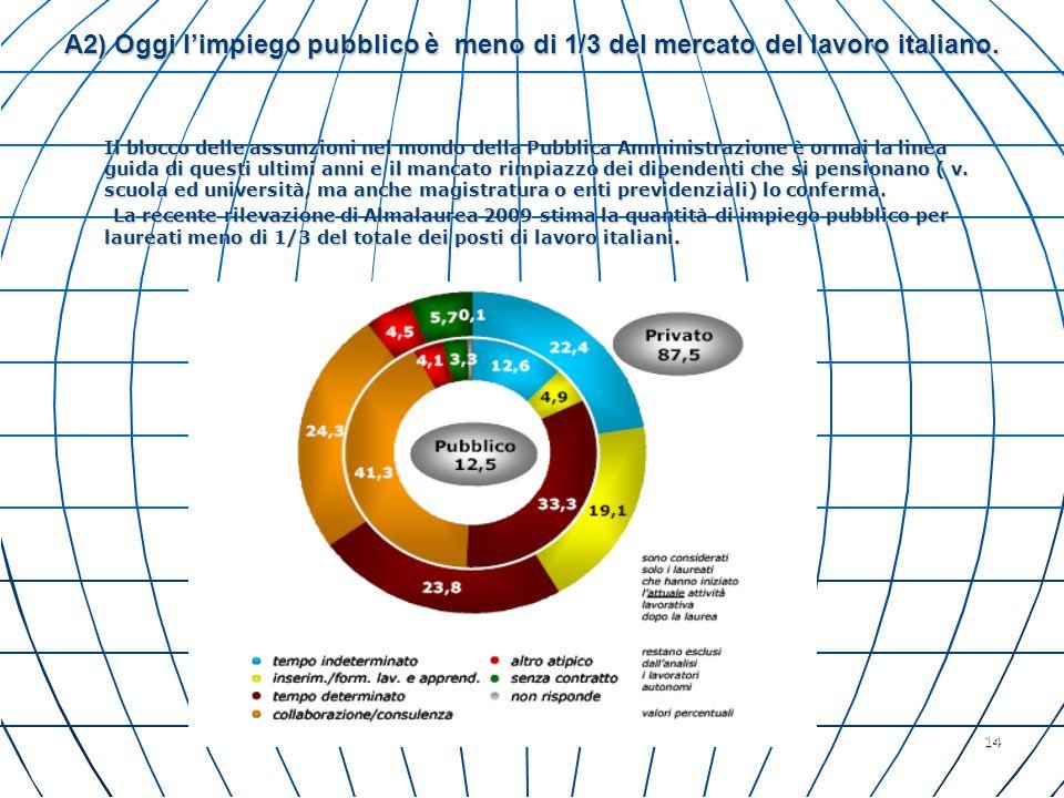 A2) Oggi l'impiego pubblico è meno di 1/3 del mercato del lavoro italiano.