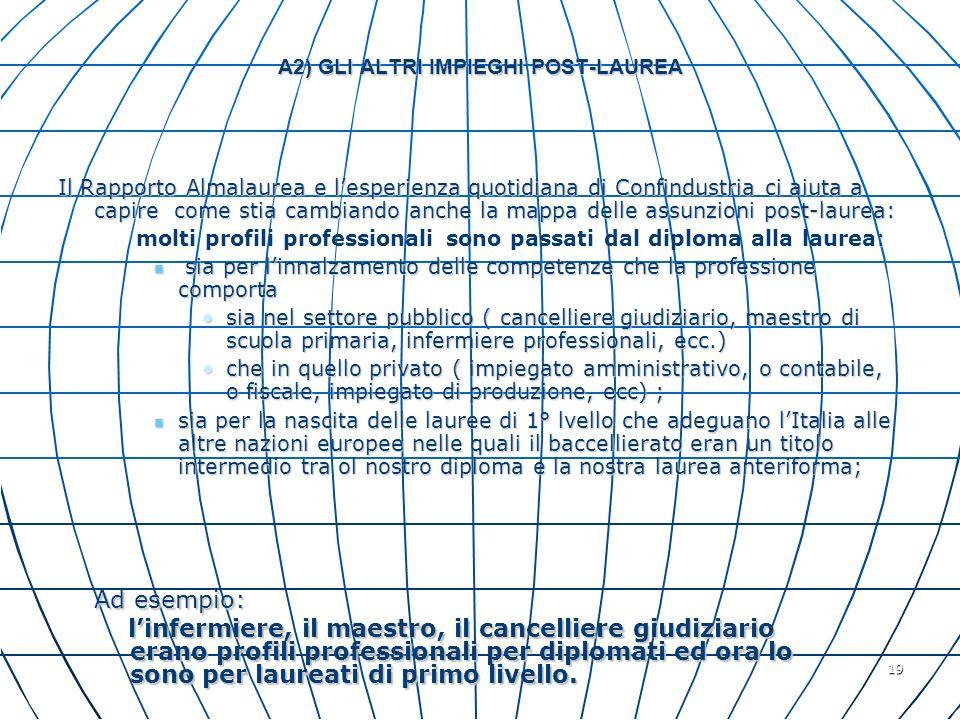 A2) GLI ALTRI IMPIEGHI POST-LAUREA