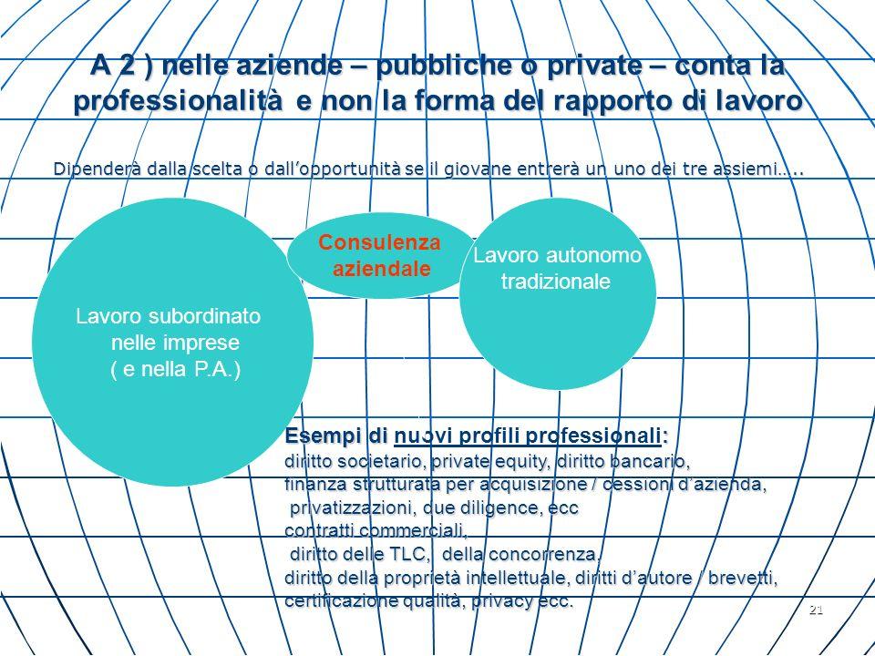 A 2 ) nelle aziende – pubbliche o private – conta la professionalità e non la forma del rapporto di lavoro