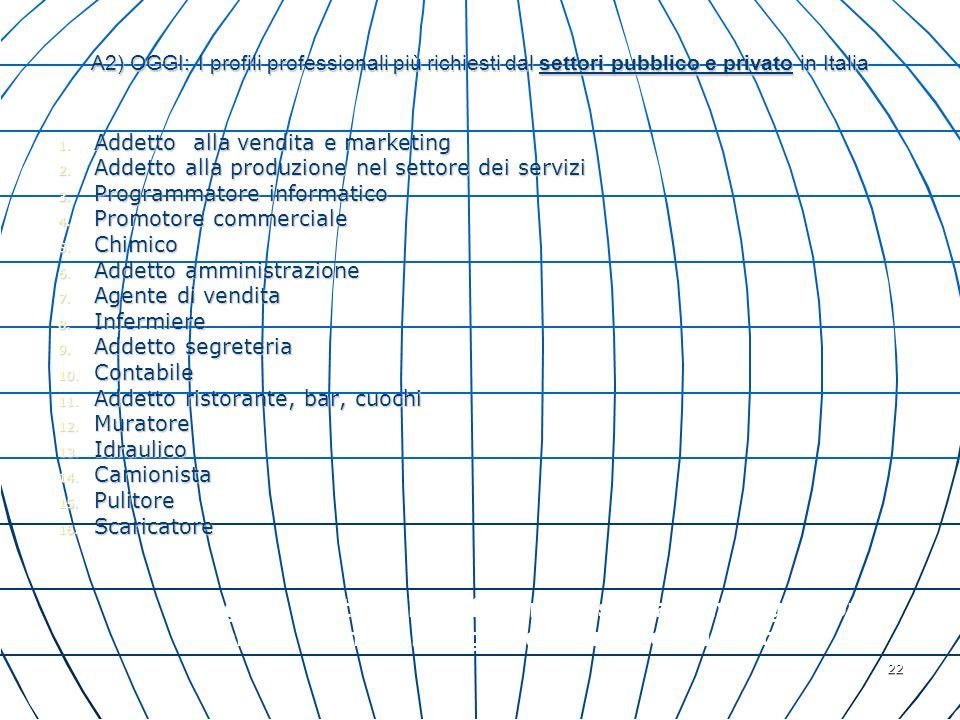 A2) OGGI: I profili professionali più richiesti dal settori pubblico e privato in Italia