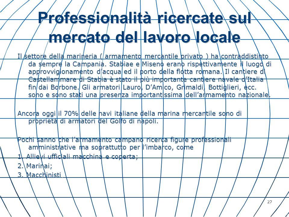 Professionalità ricercate sul mercato del lavoro locale