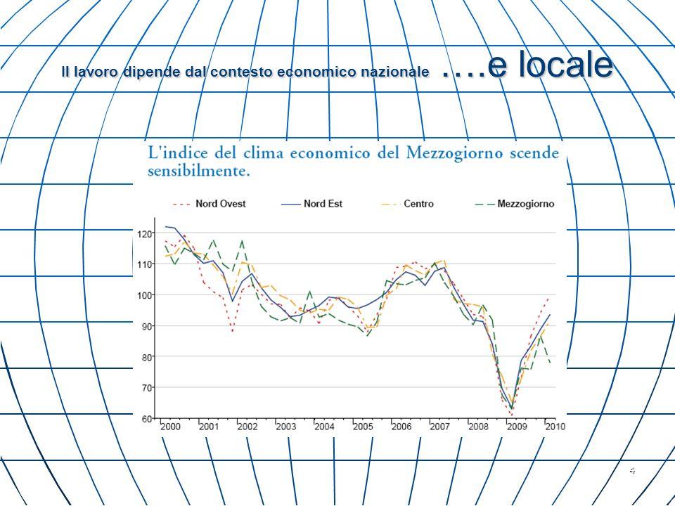 Il lavoro dipende dal contesto economico nazionale ….e locale