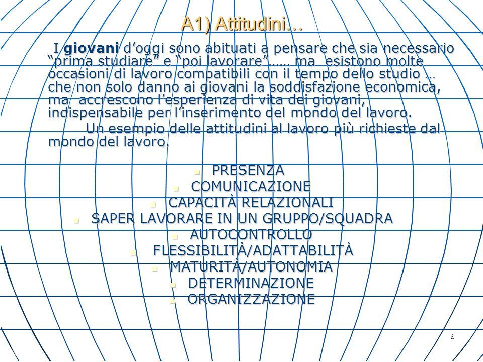 A1) Attitudini…