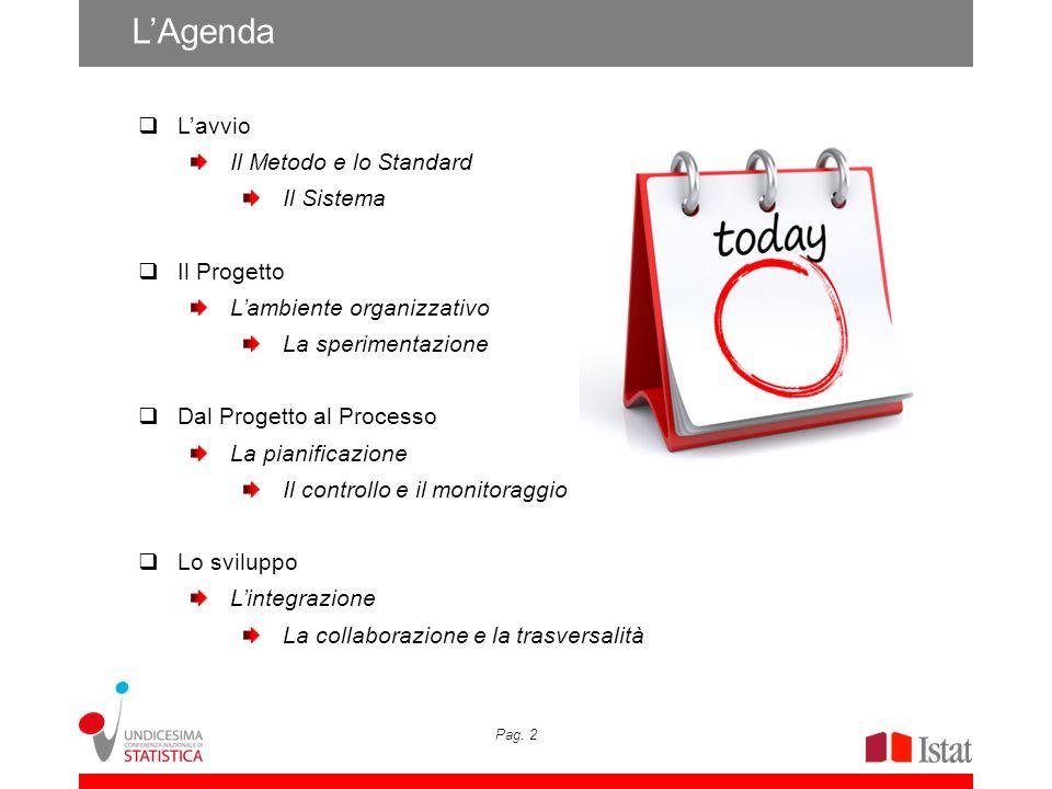 L'Agenda L'avvio Il Metodo e lo Standard Il Sistema Il Progetto