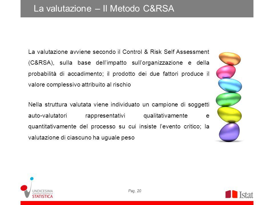 La valutazione – Il Metodo C&RSA