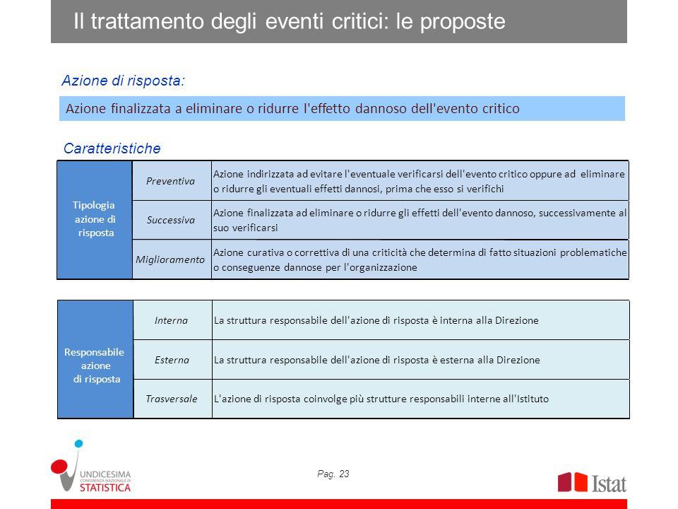 Il trattamento degli eventi critici: le proposte