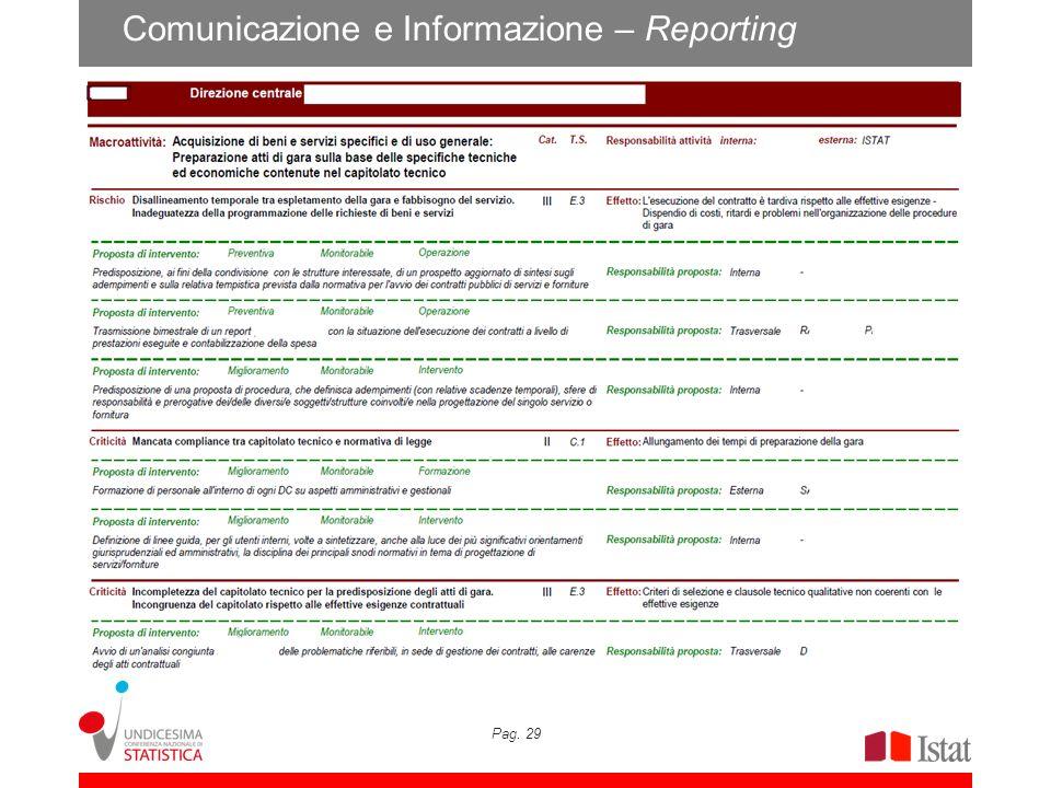 Comunicazione e Informazione – Reporting