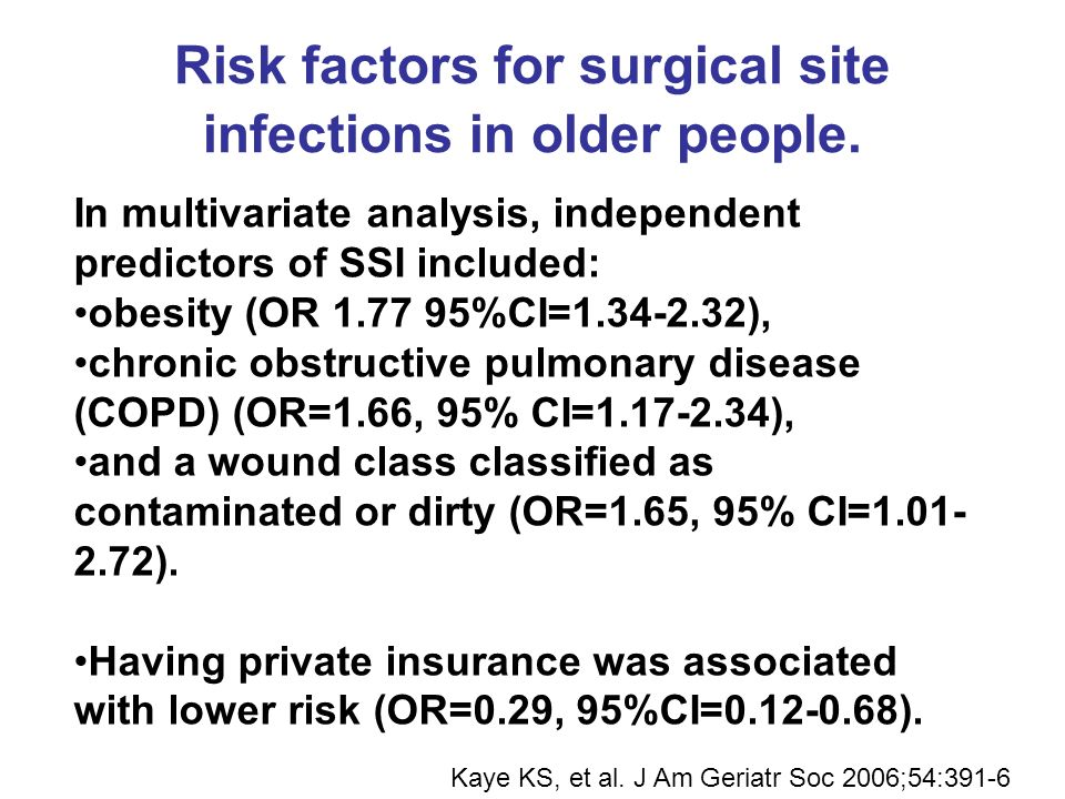 Risk factors for surgical site infections in older people.