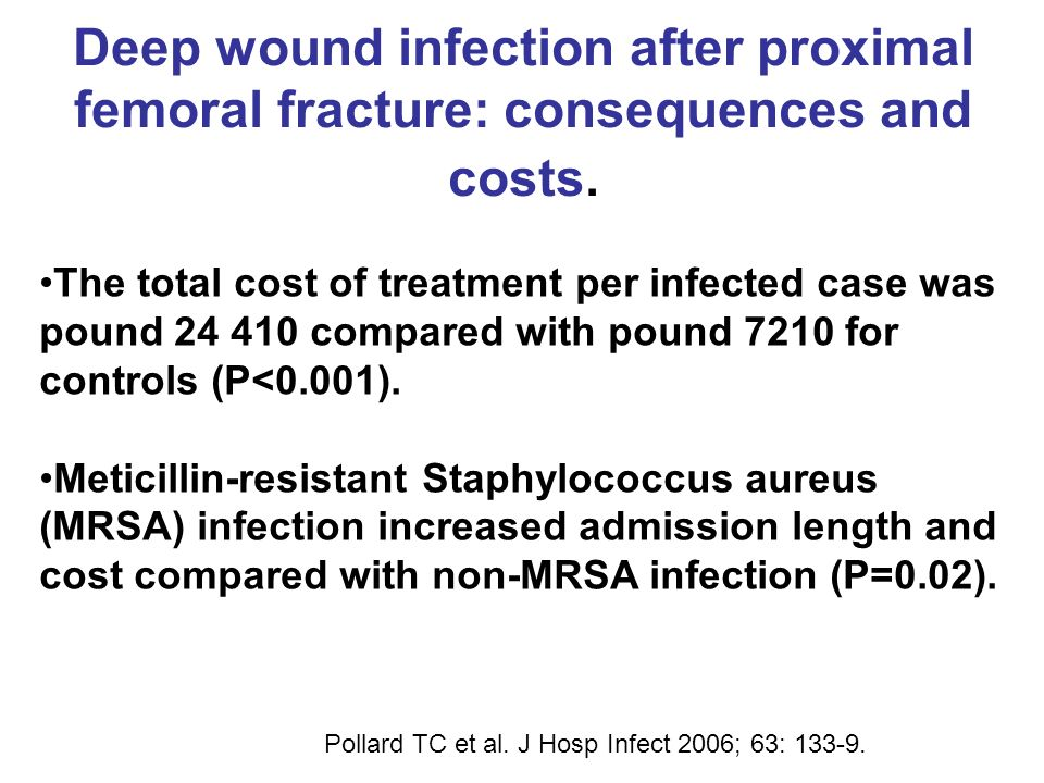 Deep wound infection after proximal femoral fracture: consequences and costs.