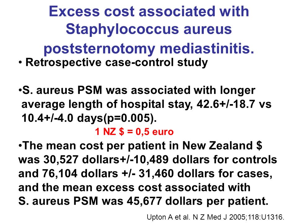 Excess cost associated with Staphylococcus aureus poststernotomy mediastinitis.