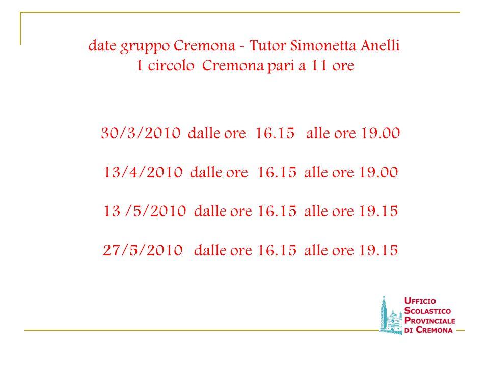date gruppo Cremona - Tutor Simonetta Anelli 1 circolo Cremona pari a 11 ore