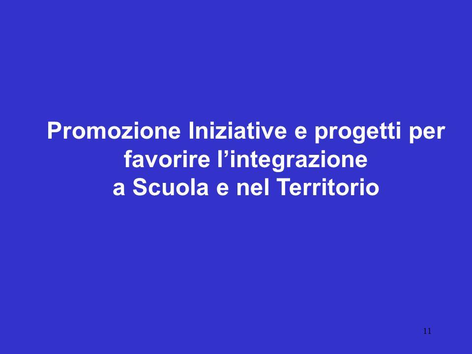 Promozione Iniziative e progetti per favorire l'integrazione