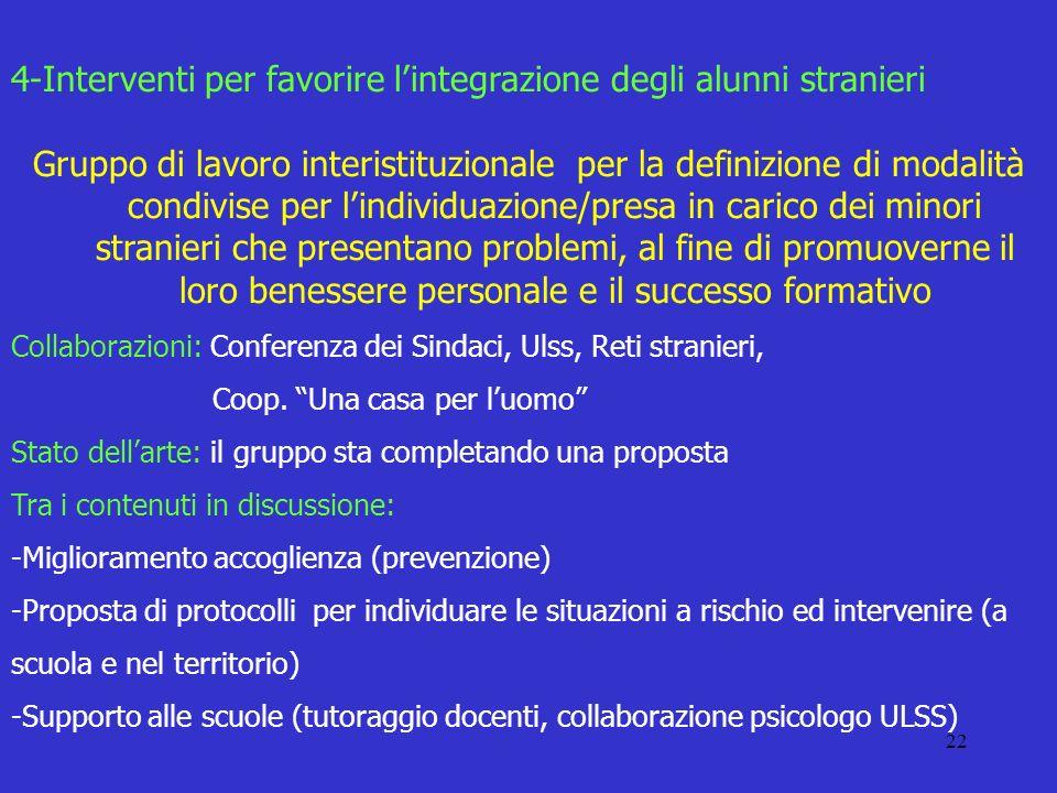 4-Interventi per favorire l'integrazione degli alunni stranieri