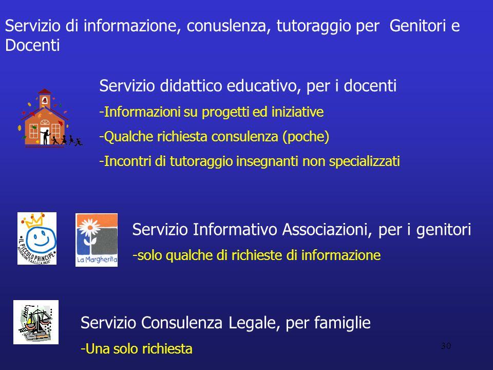 Servizio didattico educativo, per i docenti