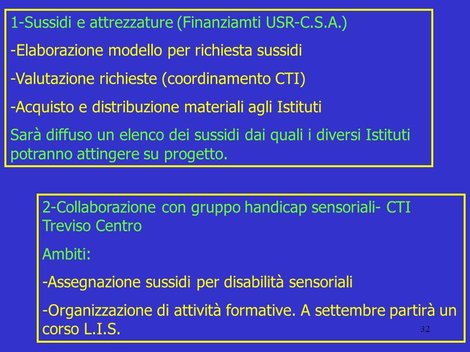 1-Sussidi e attrezzature (Finanziamti USR-C.S.A.)