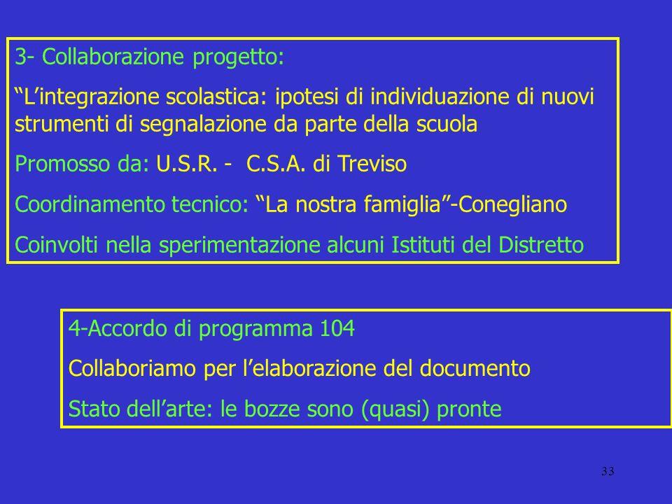 3- Collaborazione progetto: