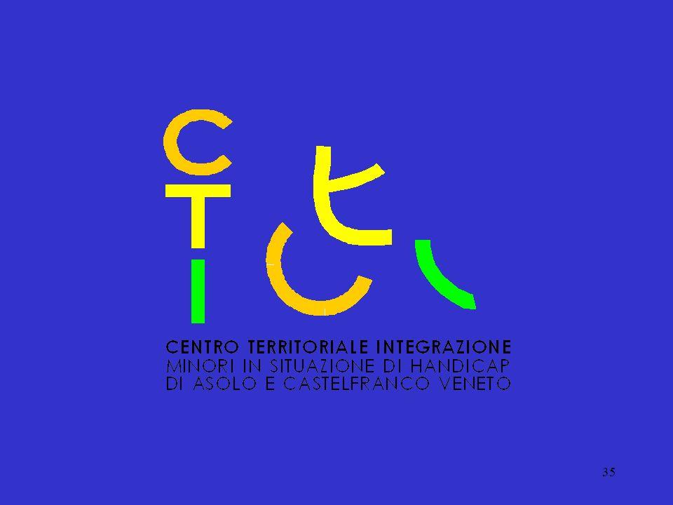 C.T.I. Asolo e Castelfranco