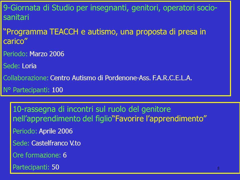 Programma TEACCH e autismo, una proposta di presa in carico
