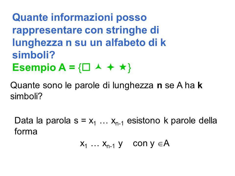 Quante informazioni posso rappresentare con stringhe di lunghezza n su un alfabeto di k simboli Esempio A = {   }