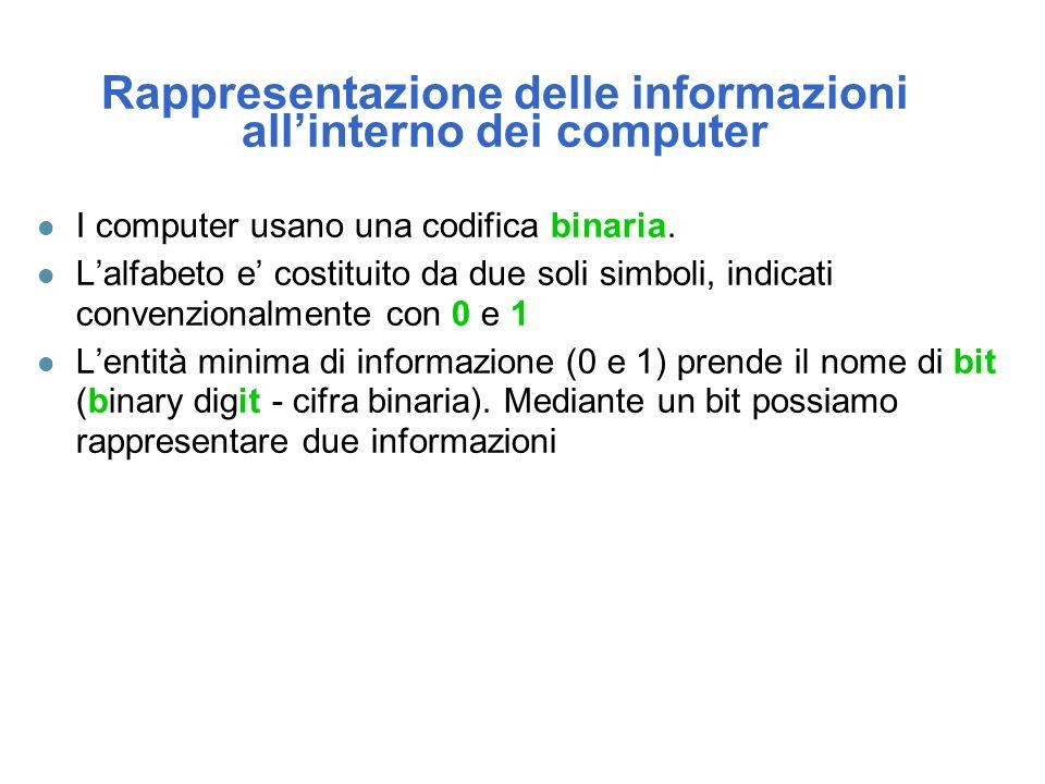 Rappresentazione delle informazioni all'interno dei computer
