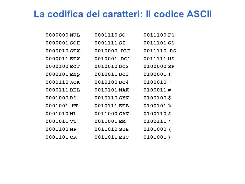 La codifica dei caratteri: Il codice ASCII