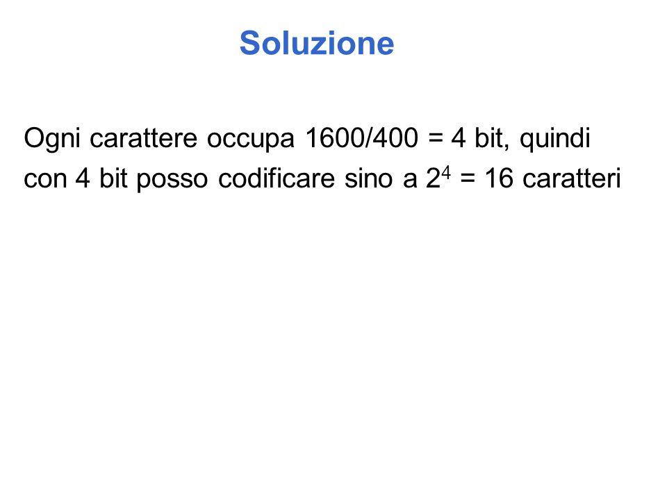 Soluzione Ogni carattere occupa 1600/400 = 4 bit, quindi