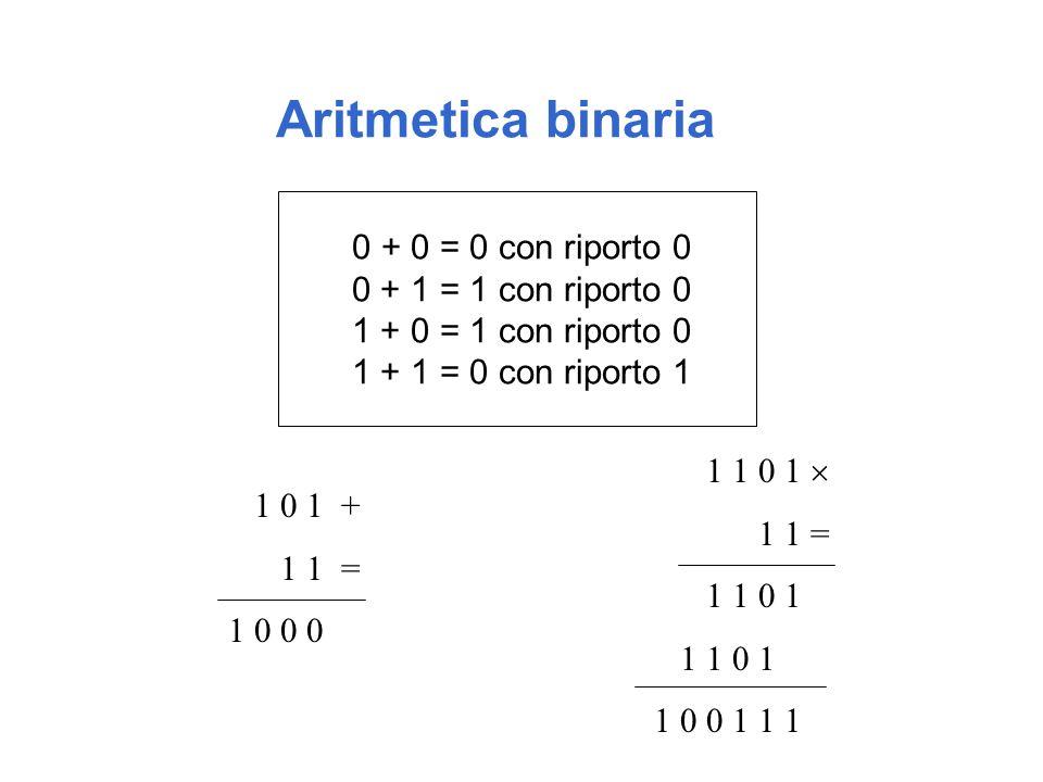 Aritmetica binaria 0 + 0 = 0 con riporto 0 0 + 1 = 1 con riporto 0