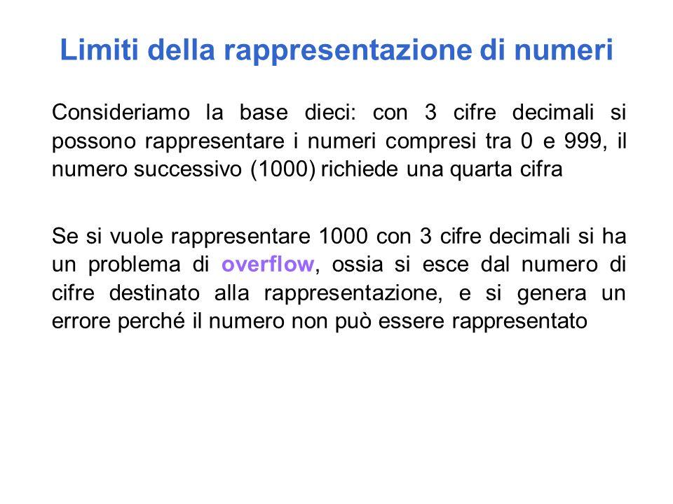 Limiti della rappresentazione di numeri