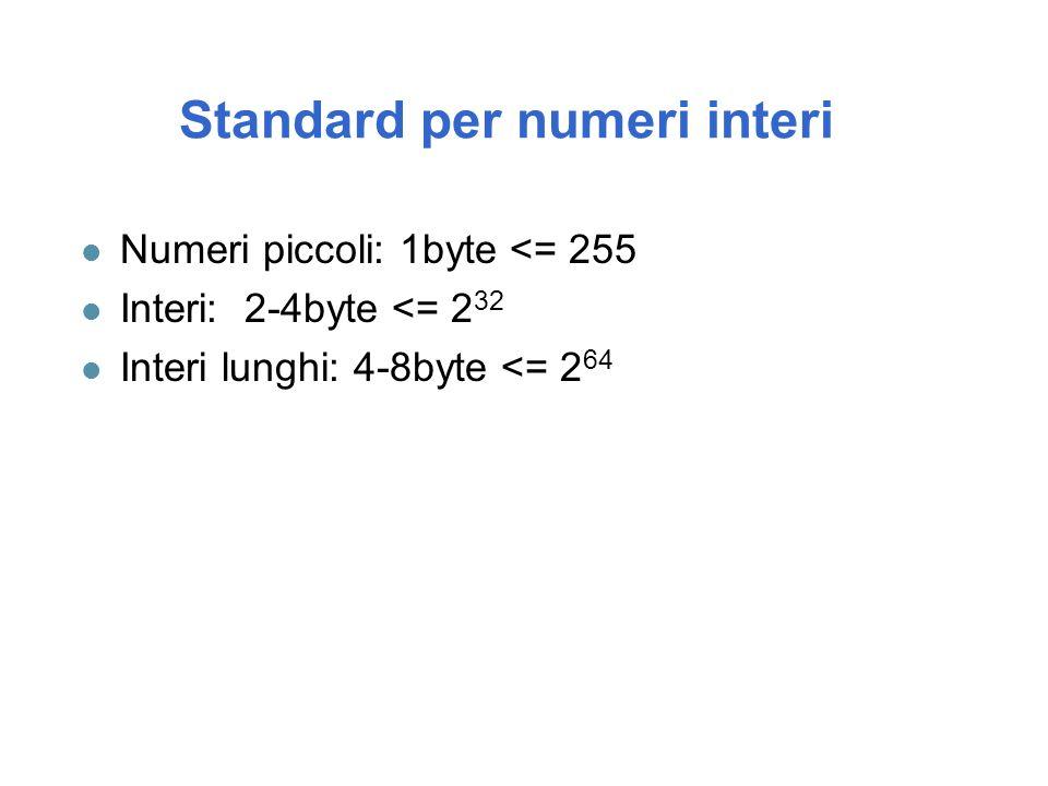 Standard per numeri interi