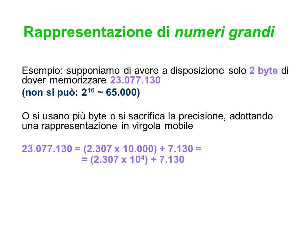 Rappresentazione di numeri grandi