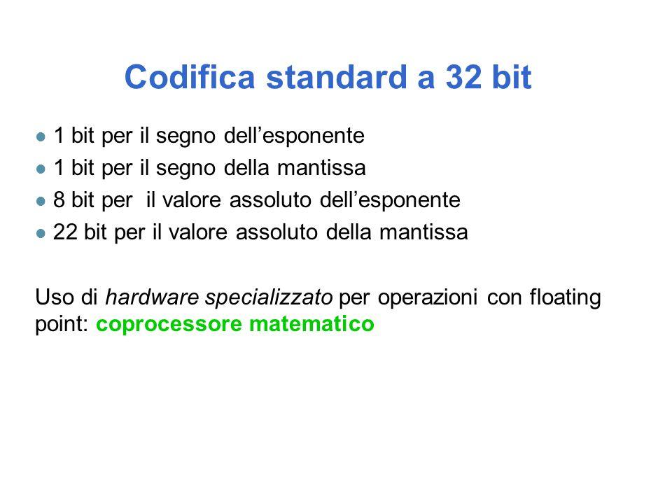 Codifica standard a 32 bit
