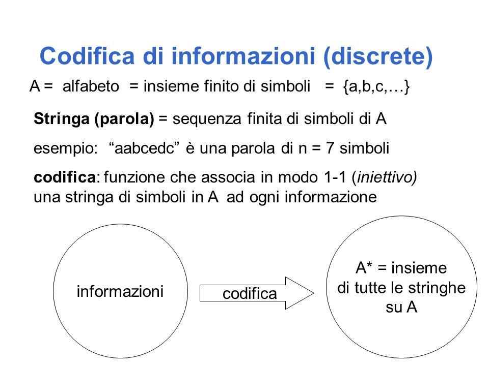 Codifica di informazioni (discrete)