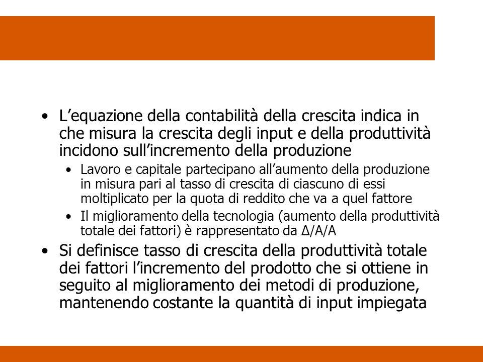 L'equazione della contabilità della crescita indica in che misura la crescita degli input e della produttività incidono sull'incremento della produzione
