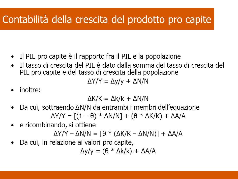 Contabilità della crescita del prodotto pro capite