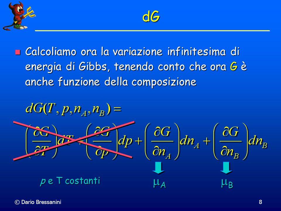 dG Calcoliamo ora la variazione infinitesima di energia di Gibbs, tenendo conto che ora G è anche funzione della composizione.