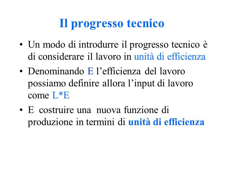 Il progresso tecnico Un modo di introdurre il progresso tecnico è di considerare il lavoro in unità di efficienza.